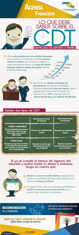 Boletin 87 - Lo que debe saber sobre el CDT
