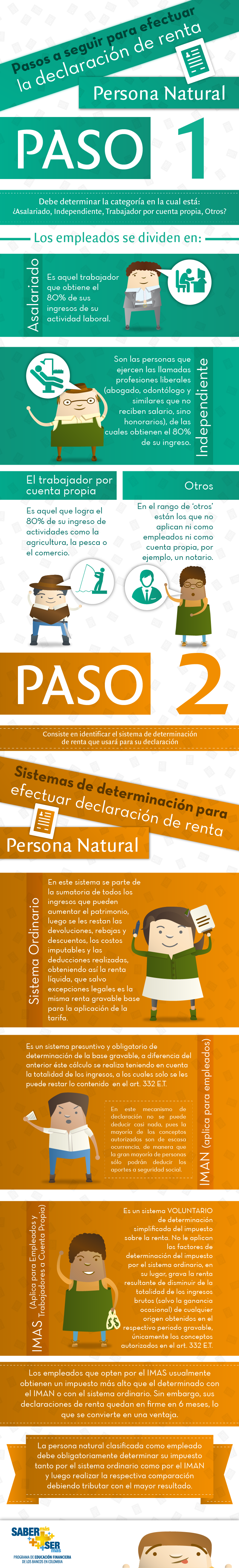 infografia 4-01