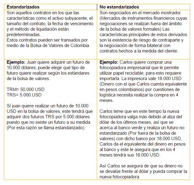 Mercado de derivados 1