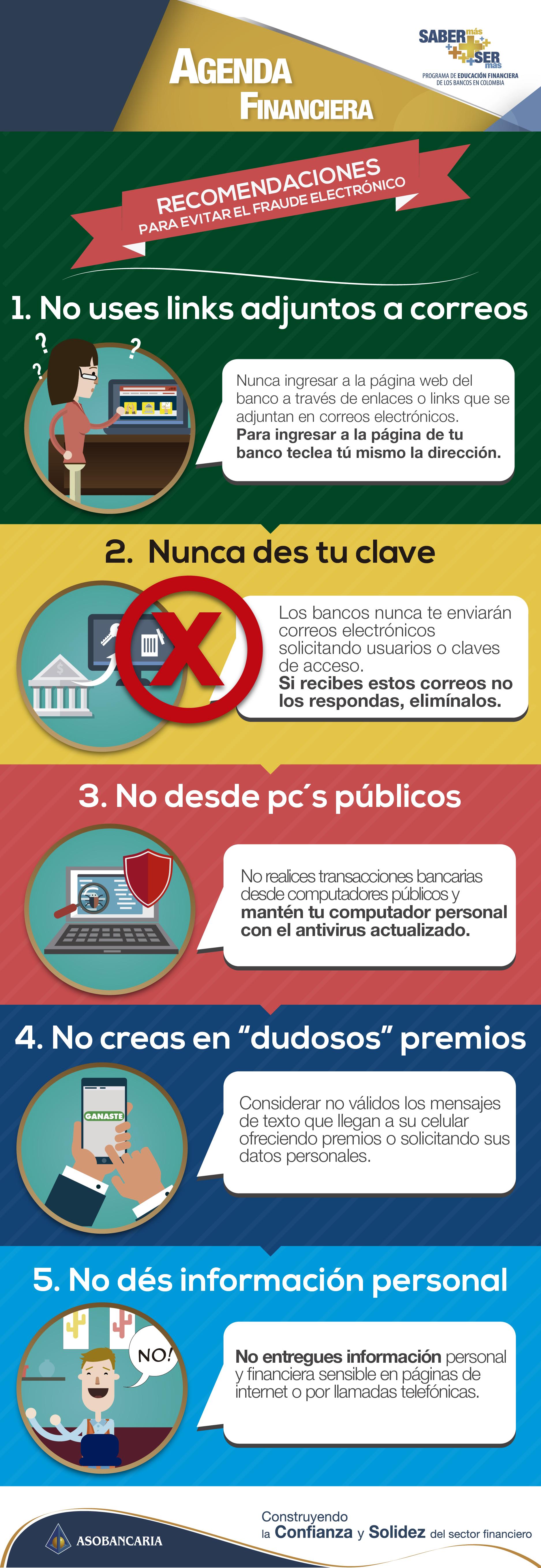 AgendaFinancieraFraudeElectronico-01